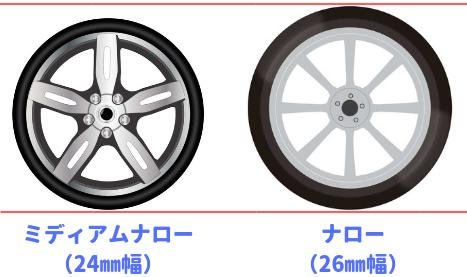 ナロータイヤとミディアムナロータイヤの大きさの違い
