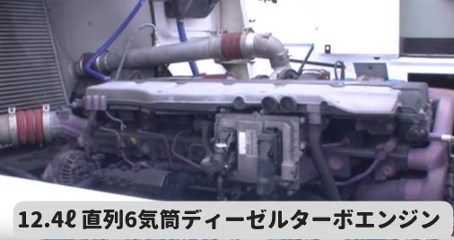 トラックレーシングのエンジン